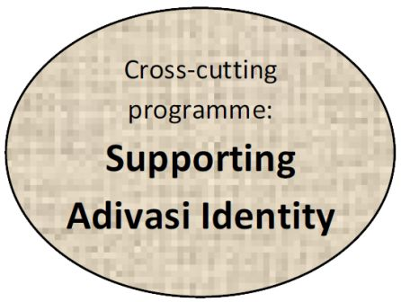 Supporting Adivasi Identity