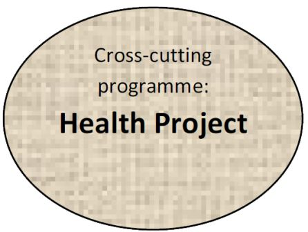 Health Project